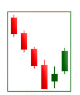 forex_candles2_02.png