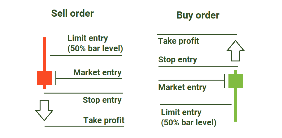 Price action strategies 2.png